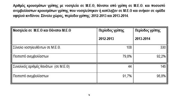 Deltio Typoy Gripi 7 10 14.pdf 2014 12 16 15 48 57