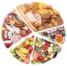 Απλοί τρόποι βελτίωσης της διατροφής